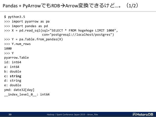Pandas + PyArrowでもRDBArrow変換できるけど…。(1/2) $ python3.5 >>> import pyarrow as pa >>> import pandas as pd >>> X = pd.read_sql...