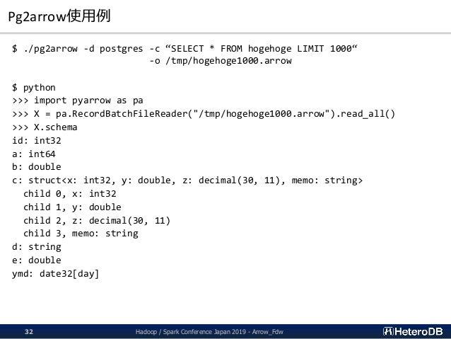 "Pg2arrow使用例 $ ./pg2arrow -d postgres -c ""SELECT * FROM hogehoge LIMIT 1000"" -o /tmp/hogehoge1000.arrow $ python >>> import..."