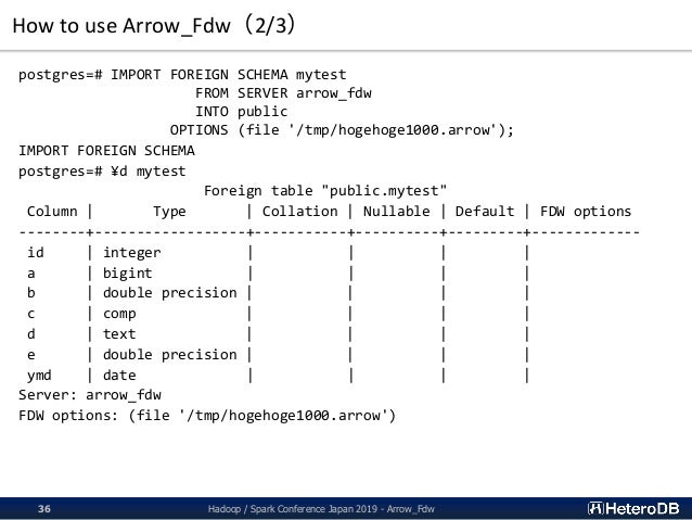 How to use Arrow_Fdw(2/3) postgres=# IMPORT FOREIGN SCHEMA mytest FROM SERVER arrow_fdw INTO public OPTIONS (file '/tmp/ho...