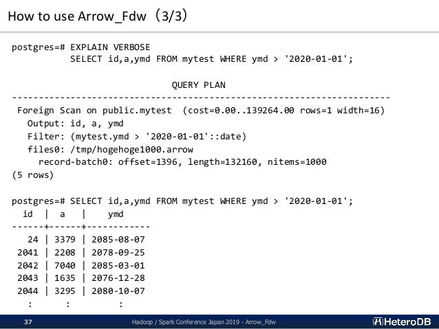 How to use Arrow_Fdw(3/3) postgres=# EXPLAIN VERBOSE SELECT id,a,ymd FROM mytest WHERE ymd > '2020-01-01'; QUERY PLAN ----...
