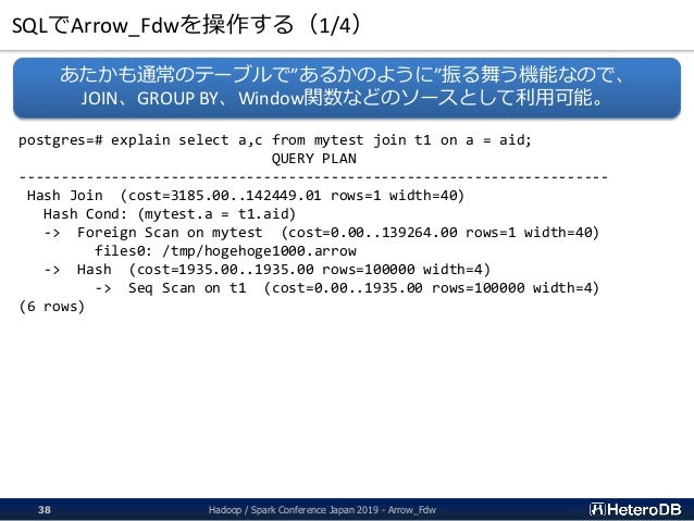 SQLでArrow_Fdwを操作する(1/4) postgres=# explain select a,c from mytest join t1 on a = aid; QUERY PLAN -------------------------...