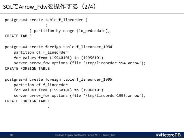 SQLでArrow_Fdwを操作する(2/4) postgres=# create table f_lineorder ( : ) partition by range (lo_orderdate); CREATE TABLE postgres...