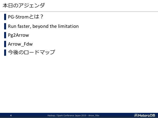 本日のアジェンダ ▌PG-Stromとは? ▌Run faster, beyond the limitation ▌Pg2Arrow ▌Arrow_Fdw ▌今後のロードマップ Hadoop / Spark Conference Japan 2...