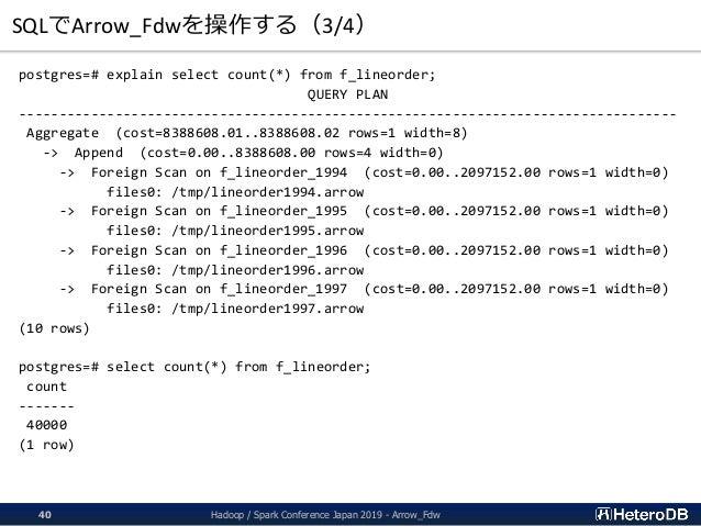 SQLでArrow_Fdwを操作する(3/4) postgres=# explain select count(*) from f_lineorder; QUERY PLAN ----------------------------------...