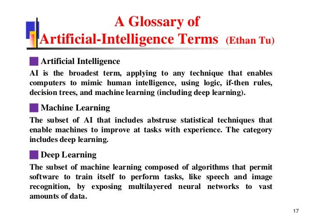 A Glossary of Artificial-Intelligence Terms (Ethan Tu) █ Artificial Intelligence AI is the broadest term, applying to any ...