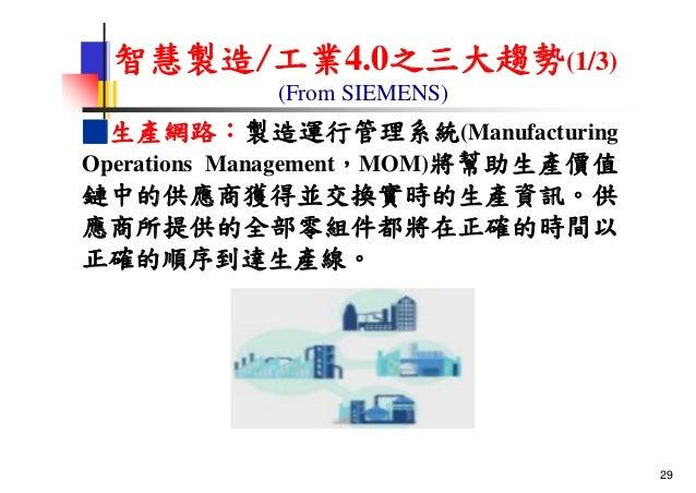 智慧製造/工業4.0之三大趨勢(1/3) (From SIEMENS) ■生產網路:製造運行管理系統(Manufacturing Operations Management,MOM)將幫助生產價值 鏈中的供應商獲得並交換實時的生產資訊。供 應商...