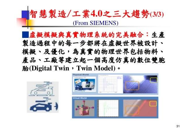 智慧製造/工業4.0之三大趨勢(3/3) (From SIEMENS) ■虛擬模擬與真實物理系統的完美融合:生產 製造過程中的每一步都將在虛擬世界被設計、 模擬、及優化,為真實的物理世界包括物料、 產品、工廠等建立起一個高度仿真的數位雙胞 胎(...