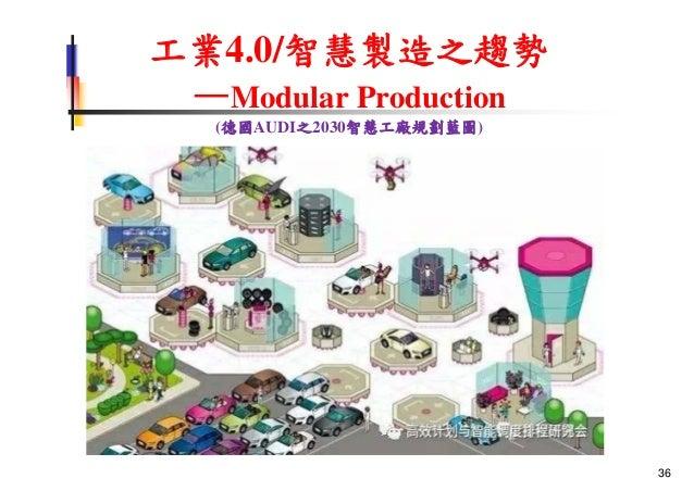 工業4.0/智慧製造之趨勢 —Modular Production (德國AUDI之2030智慧工廠規劃藍圖) 36