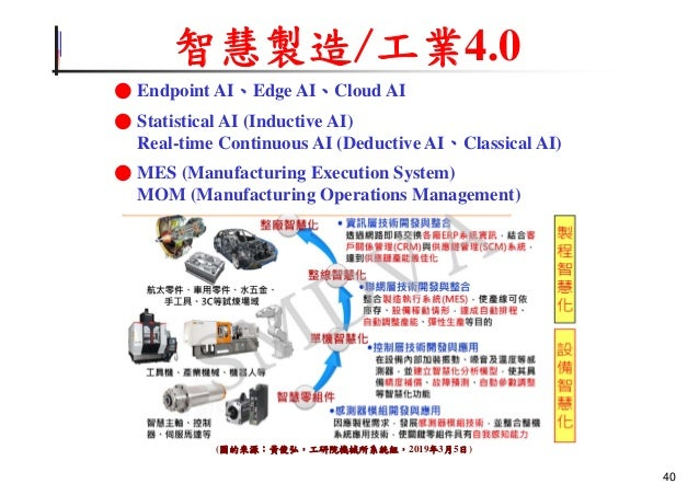 智慧製造/工業4.0 (圖的來源:黃俊弘,工研院機械所系統組,2019年3月5日) ● Endpoint AI、Edge AI、Cloud AI ● Statistical AI (Inductive AI) Real-time Continu...