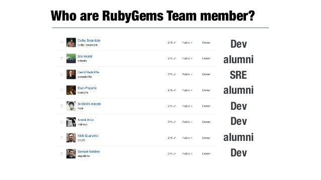 """•The package manager of Ruby libraries. •`gem install """"rails:~>5.2""""` •You can install specified version of Ruby libraries t..."""