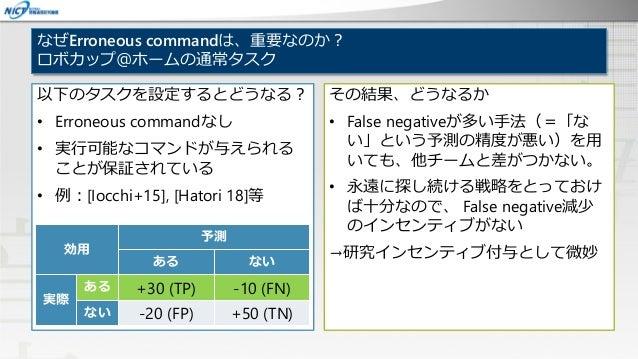 なぜErroneous commandは、重要なのか? RoboCup@Home GPSRタスク 以下のタスクを設定するとどうなる? • Erroneous commandのみ • ロボットが実行可能なコマンドが 与えられないことを知っている ...