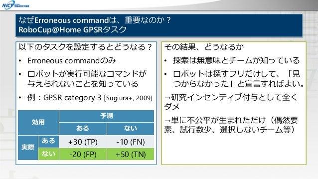 Q. なぜErroneous commandは、重要なのか? A. 実用的インセンティブ(ベネフィット・確度・工数のバランス)を与えるから。 Handymanタスク • 14試行のうち、いつErroneous commandが指示されるかわから...