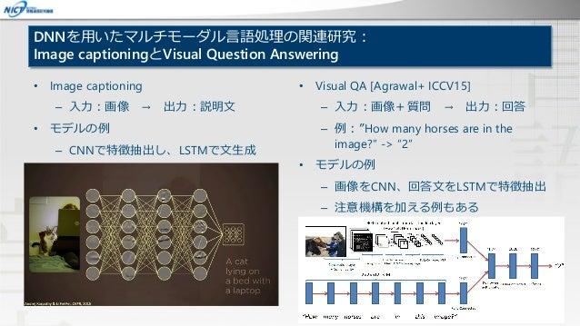 DNNを用いたマルチモーダル言語処理の関連研究 Navigation, Picking, Placing • Vision-and-Language Navigation [Anderson+ CVPR18] – 入力:指示文+画像、出力:wa...