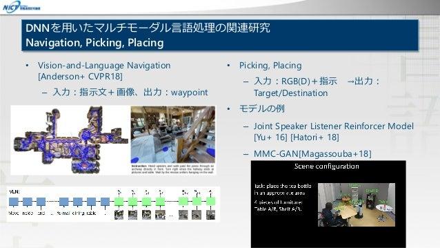 "Team NICTの手法 1. 距離を使った指示 1. 例: ""Move 2.0 meter to the left."" 2. 優先度付きフラグ更新と有限状態機 械による対話管理 1. 雑に作ると状態と機能が密結合し て、思わぬバグを仕込むので..."