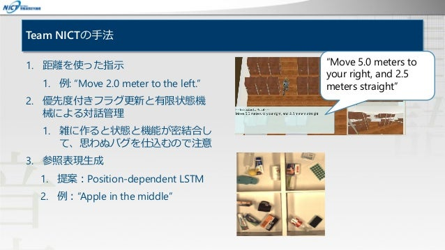 """マルチモーダル記述表現生成 Position-dependent LSTM • 入力:オブジェクトカテゴリ+位置 • 出力:言語表現 正解は、3つあるappleのうち真ん中。 1回目の生成では""""apple in the middle""""と 生成さ..."""