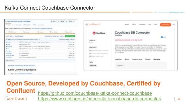 Apache Kafka And Couchbase   U0026gt  Event Streaming Platform   Nosql