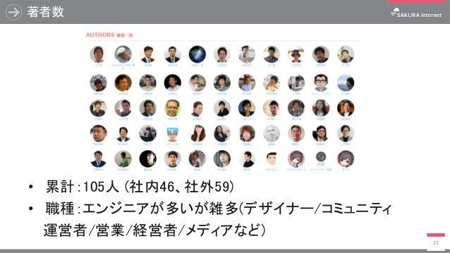 著者数 21 • 累計:105人 (社内46、社外59) • 職種:エンジニアが多いが雑多(デザイナー/コミュニティ 運営者/営業/経営者/メディアなど)