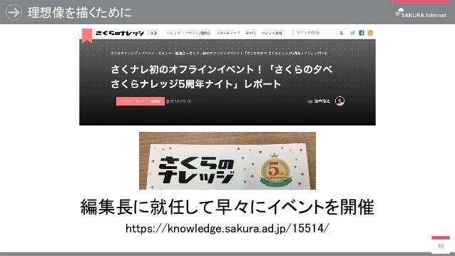 理想像を描くために 32 編集長に就任して早々にイベントを開催 https://knowledge.sakura.ad.jp/15514/