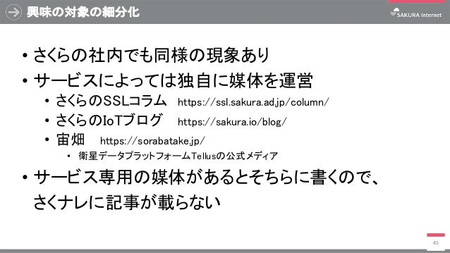 興味の対象の細分化 45 • さくらの社内でも同様の現象あり • サービスによっては独自に媒体を運営 • さくらのSSLコラム https://ssl.sakura.ad.jp/column/ • さくらのIoTブログ https://saku...