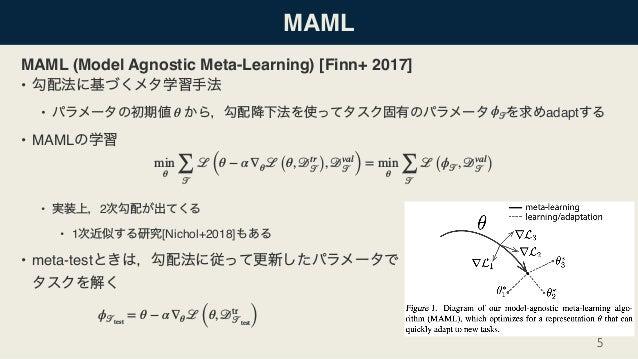 MAML MAML (Model Agnostic Meta-Learning) [Finn+ 2017] • • adapt • MAML • 2 • 1 [Nichol+2018] • meta-test  5 min θ ∑ 𝒯 ℒ (...