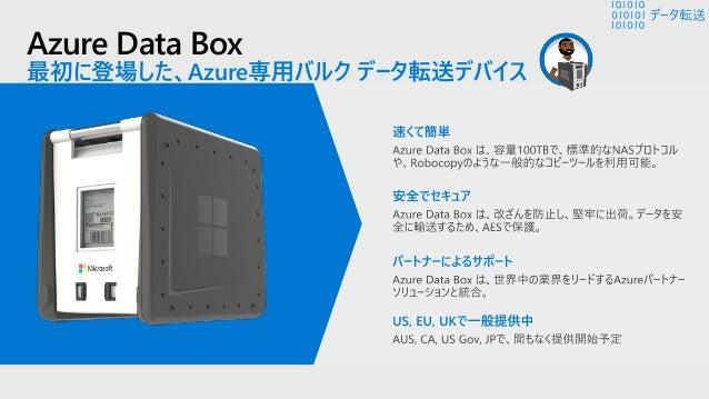 Azure Data Box デバイスの選択指針 データ量 45 Mbps (T3) 100 Mbps 1 Gbps 10 Gbps 1 TB 2 日 1日 2 時間 14 分 10 TB 22 日 10 日 1日 2 時間 35 TB 76 ...