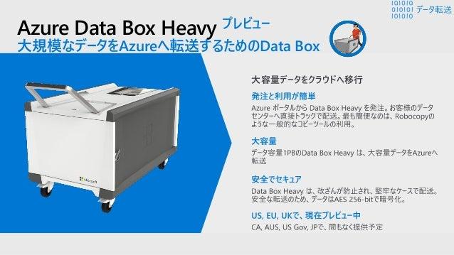 Azure Data Box ファミリー データ転送