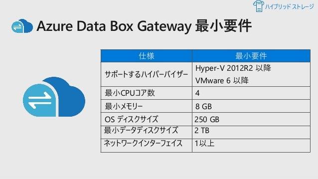 Azure Data Box Edge 仕様 仕様 詳細 ローカルキャッシュ容量 12 TB NVME フラッシュストレージ クラウド側の容量 10 PB データ暗号化 AES 256-bit encryption フォームファクター 1U ラ...
