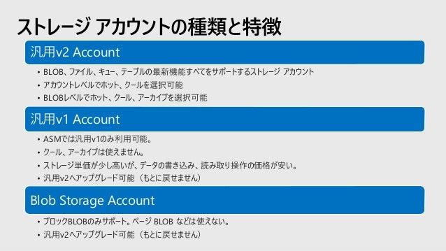 ストレージ アカウントの種類 https://docs.microsoft.com/ja-jp/azure/storage/common/storage-account-overview?toc=%2fazure%2fstorage%2fblo...