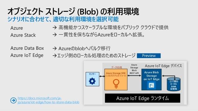 Demo: Azure Storages ストレージ アカウントの作成