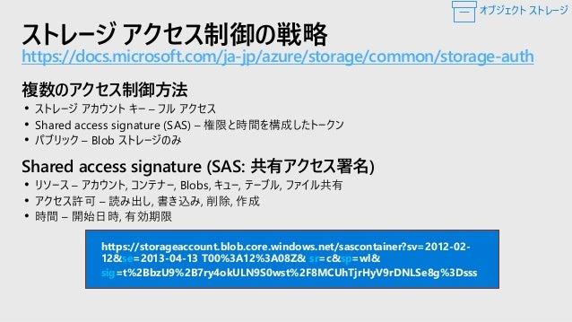 ストレージの暗号化 Azure Disk Encryption (ADE) Storage Service Encryption (SSE) 暗号化を行う対象 仮想マシンの OS /データディスク (VHD ファイル) ※ BitLocker ...