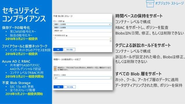 Advanced Threat Protection for Azure Storage Azure Security Center Standard: 高度な脅威保護 https://docs.microsoft.com/ja-jp/azur...