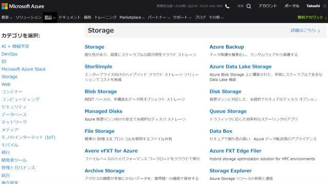 Azure Storage の種類と用途 オンプレミスとクラウドストレージ間の セキュリティで保護された、 インテリジェントなデータ階層化 ハイブリッド ストレージ Azure Data Box Edge Azure File Sync Ave...
