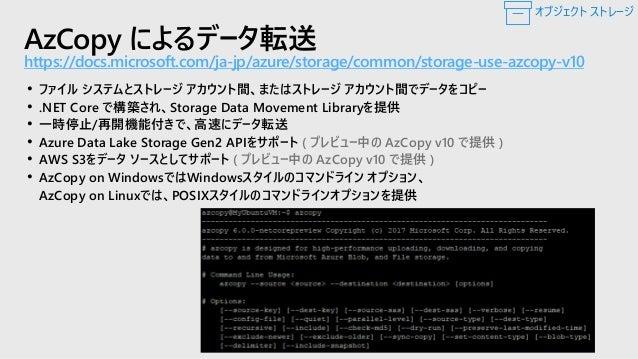 スナップショットの管理 https://docs.microsoft.com/ja-jp/azure/storage/blobs/storage-blob-snapshots スナップショット • ある時点のblobの読み取り専用コピー • D...