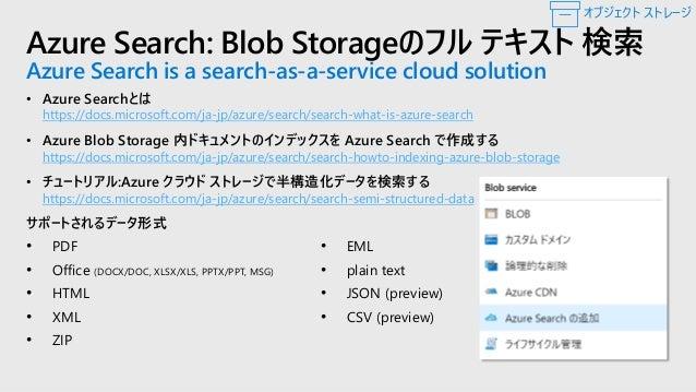 Azure Storage Explorer ( Windows, Linux, MacOS対応) https://azure.microsoft.com/ja-jp/features/storage-explorer/ Blob Storag...