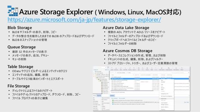 ベンダー 製品名 (リンクはAzure MarketplaceへのURL) 参考URL OSS版の有無 日本での展開 Noobaa Multi-Cloud Deduplication and Encryption NooBaa Data Pla...