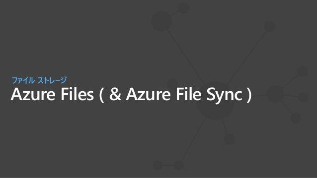 Azure Files: スケーラビリティの強化 Standard Files - 現在 Standard Files - 今回の更新 Premium Files (SSD) プレビュー 5X 85X 20X 10X 100X 20X http...
