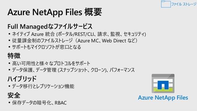 専用の委任されたサブネット サブネット内のAzure NIC ボリュームとマウント 完全Managedなベアメタル Azureネットワークへの統合 専用テナントとデータ保護 Azure NetApp Files アーキテクチャ Azure Ne...