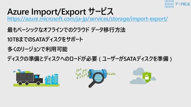 Azure Data Box: 利用の流れ データ転送
