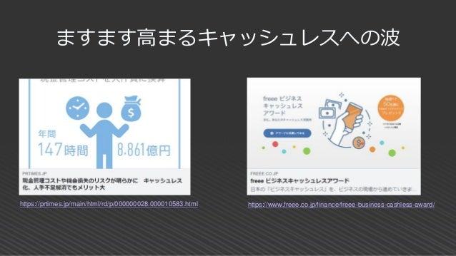 ますます高まるキャッシュレスへの波 https://www.freee.co.jp/finance/freee-business-cashless-award/https://prtimes.jp/main/html/rd/p/00000002...