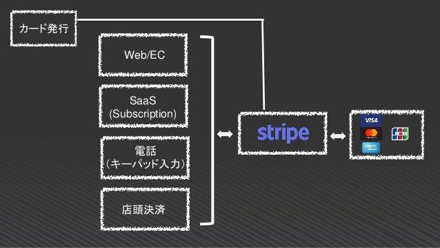 20190412 jp stripes_sapporo_vol3_kickoff