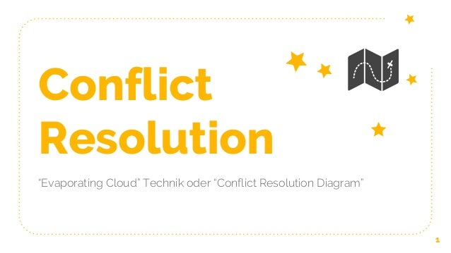 "Conflict Resolution ""Evaporating Cloud"" Technik oder ""Conflict Resolution Diagram"" 1"