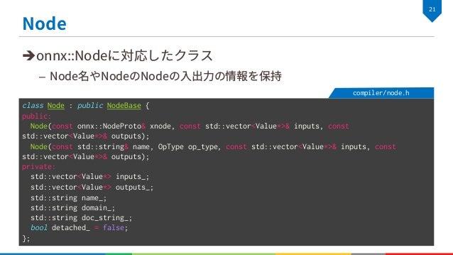 è – void DoConstantPropagation(Graph* graph, Node* node) { /* Nodeの入力を集める処理 */ for (size_t i = 0; i < next_values.size(); ...
