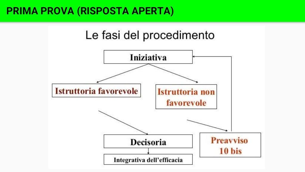 Corso di preparazione ai concorsi - Lezione 12 di 13 page 58