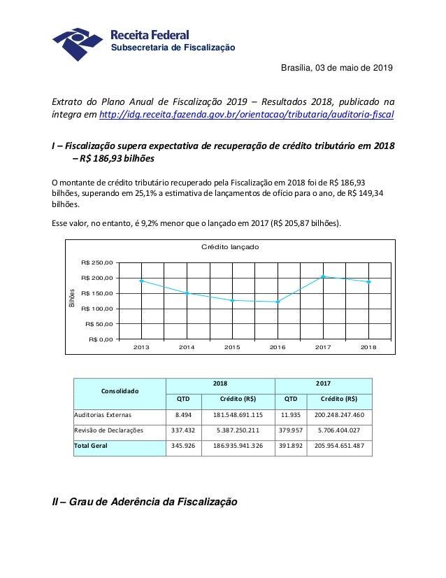 Subsecretaria de Fiscalização Brasília, 03 de maio de 2019 Extrato do Plano Anual de Fiscalização 2019 – Resultados 2018, ...