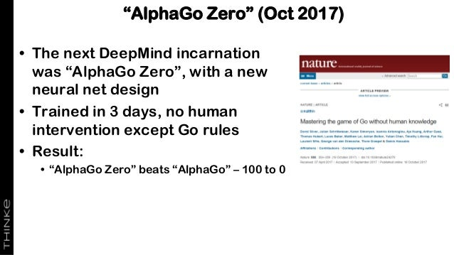 DeepMind and Chess – Dec 18