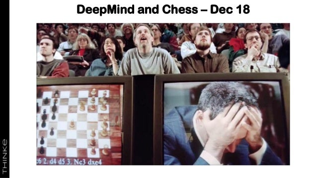 AI Learning in Games/Simulation Google DeepMind (2015) (Atari Breakout) Princetown University (TORCS Racing Simulator)