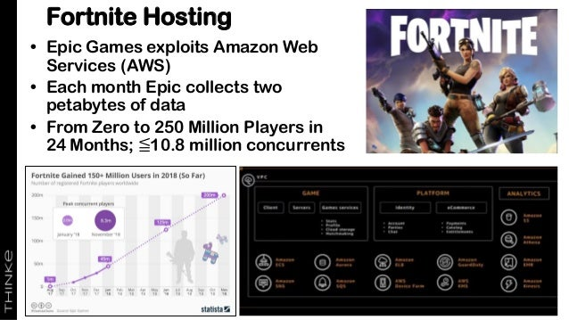 Dota 2 and OpenAI – August 18 • Popular complex battle strategy game with a large array of variables playing out onscreen ...