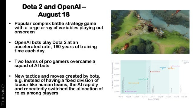 StarCraft II and DeepMind's AlphaStar – Jan 19 • Real-time multi-agent strategy game with early decisions influencing the ...