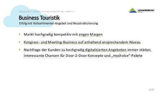 Business Touristik 15 25 G E S C H Ä F T S B E R E I C H B U S I N E S S I M P R O F I L Kunden 230.477 173 Mitarbeiter 19...