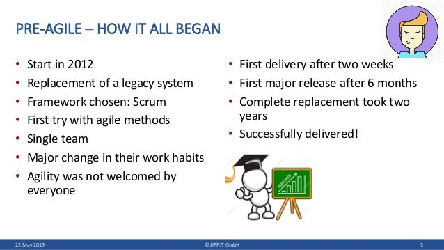 LeSS Introduction at Merkur Insurance Slide 3